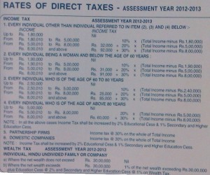 Income Tax Limits